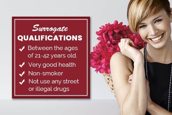 Surrogate Qualifications in Raleigh NC, Surrogate Qualifications Raleigh NC, Raleigh NC Surrogate Qualifications, Surrogate Qualifications, Surrogate, Surrogate Agency, Surrogacy